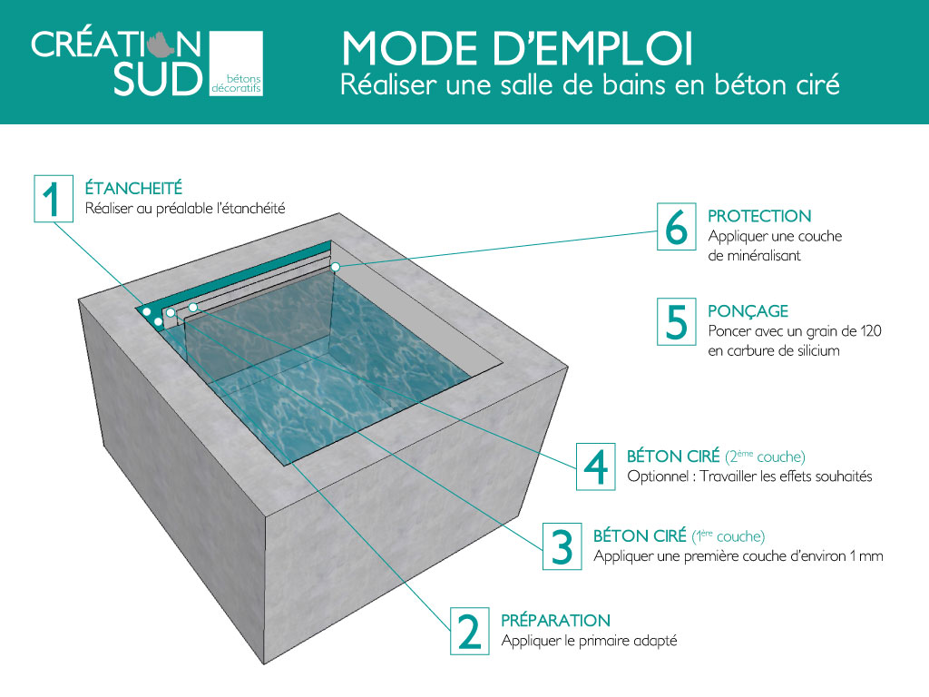 Comment r aliser une piscine en b ton cir mode d 39 emploi for Realiser piscine beton