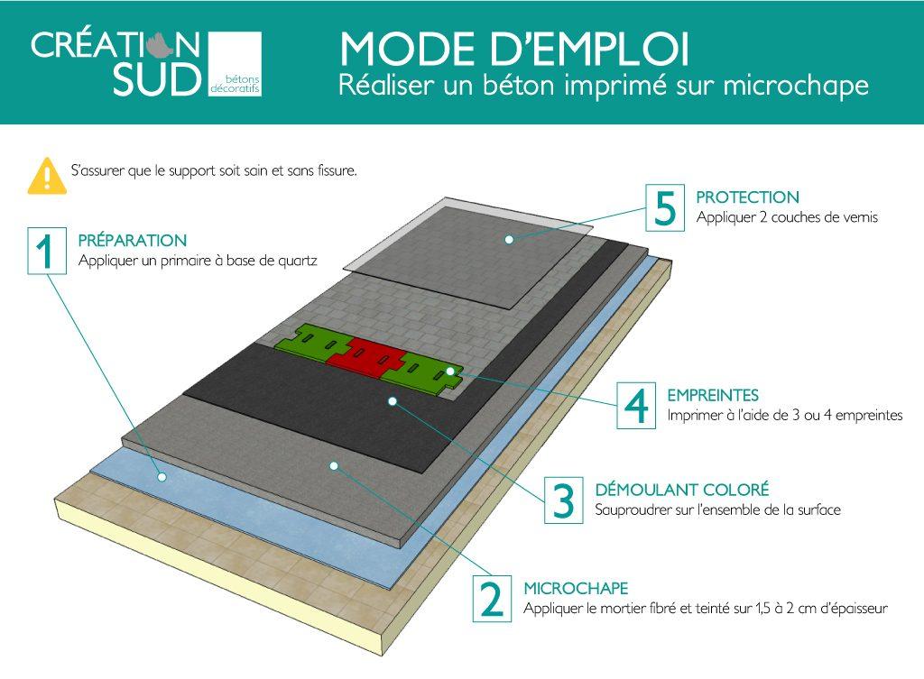 B ton imprim avec microchape mode d 39 emploi conseils et astuces - Galerie mode d emploi ...