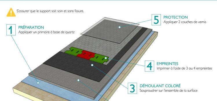 MODE D'EMPLOI – Béton imprimé avec microchape